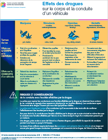 Effets des drogues sur le corps et la conduite dun véhicule [document à distribuer]