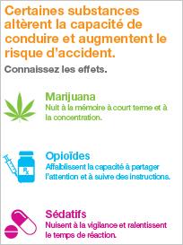 La drogue au volant : connaissez les effets [infographie]