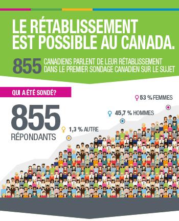 Le rétablissement est possible au Canada [infographie]