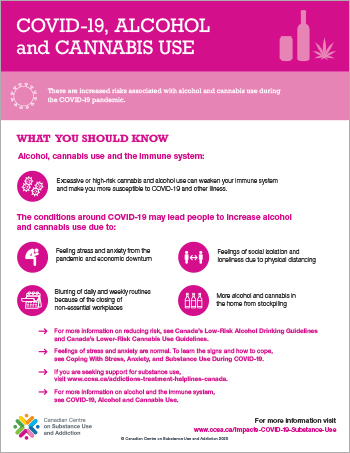 COVID-19, Alcohol and Cannabis Use [infographic]