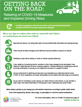 Getting Back on the Road: Relaxing of COVID-19 Measures and Impaired Driving Risks [infographic]