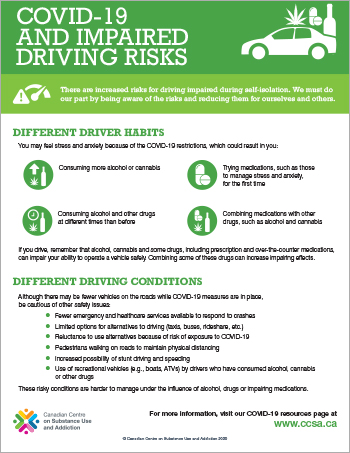 COVID-19 and Impaired Driving Risks [infographic]